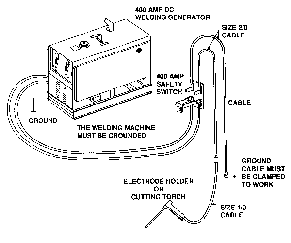 welding electrode holder diagram