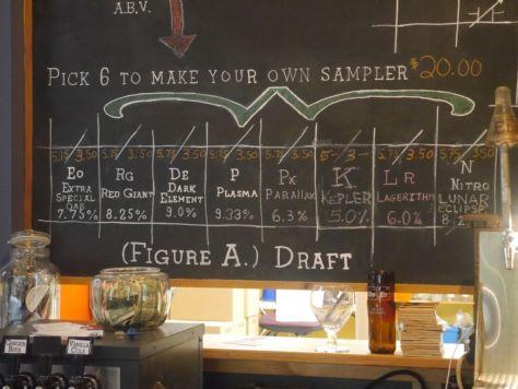 Mass Breweries 02