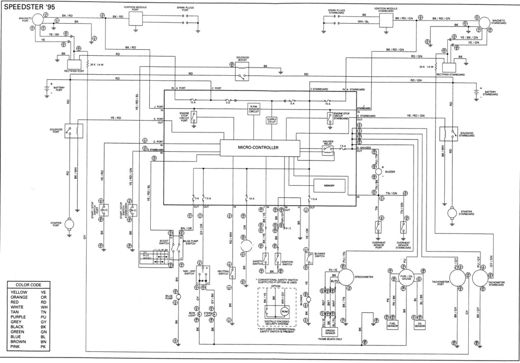 Sea Doo Starter Wiring Diagrams Wiring Diagram