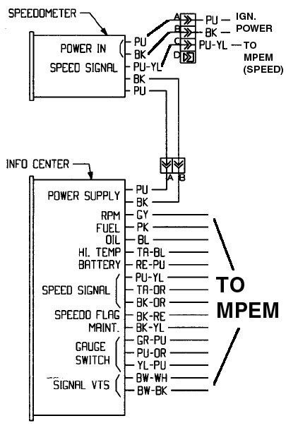 1997 Seadoo Xp Wiring Diagram Wiring Diagram