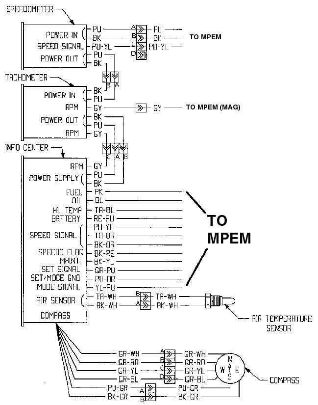 2009 nightster sportster wiring diagram
