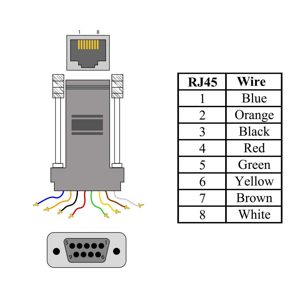 rj45 to db9 adapter wiring diagram