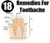 18 Remedies For Toothache