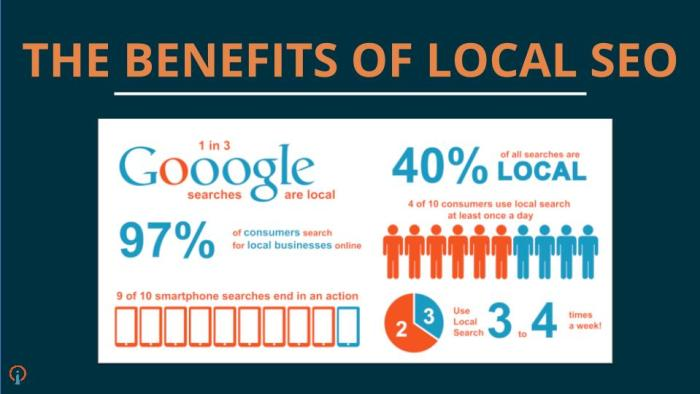 search-influence-university-how-to-boost-your-local-rankings-10-11-2016