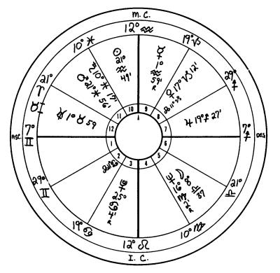 Birth Chart Template Numerology Chart Template Pdf Sample - birth chart template