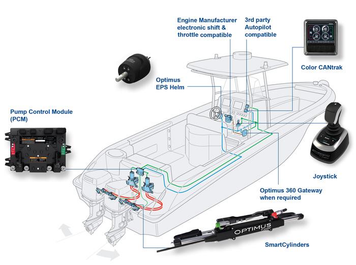 SeaStar Solutions