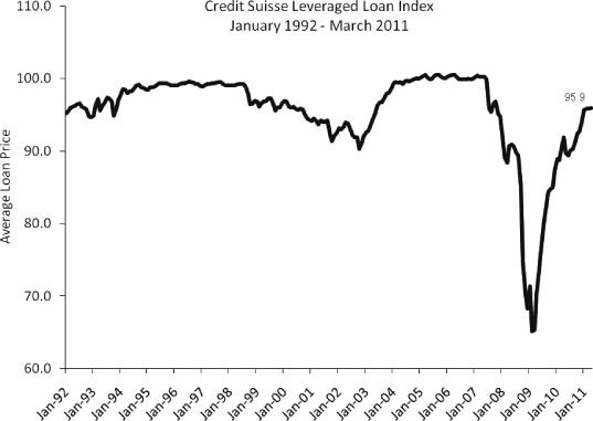 FS Investment Corp--Prospectus