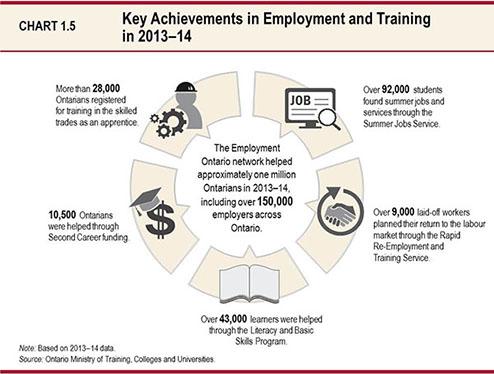 form_18ka1htm - fresh blueprint registry jobs