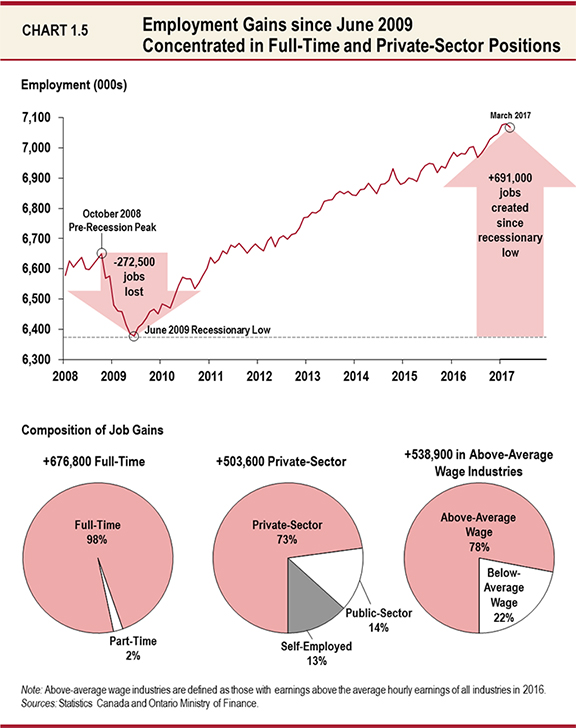 EX-997 - fresh blueprint registry jobs