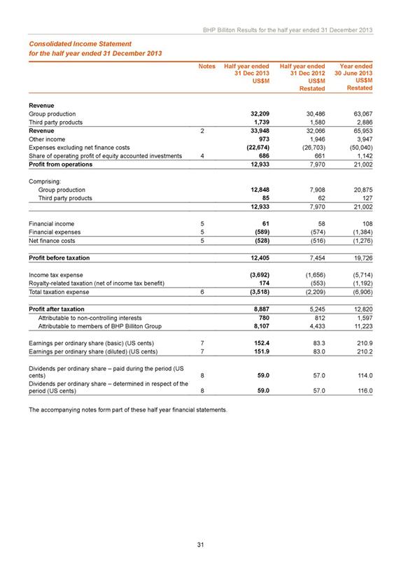 Form 6-K - financial declaration form