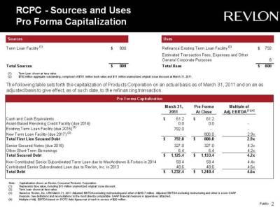 RI Revolving Short Term Loan Facility - smallcashloansnz
