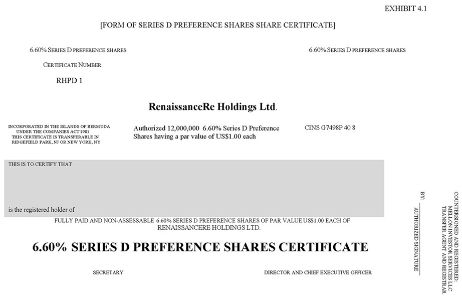 Form of Share Certificate