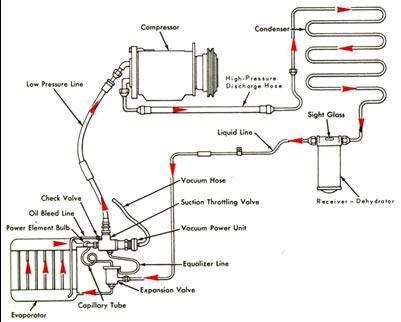 Auto Air Conditioner Wiring Diagram - Wwwcaseistore \u2022