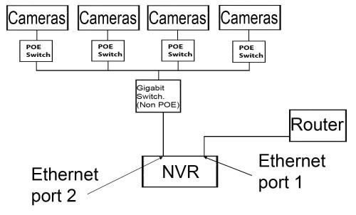 Wireless Ip Camera System Diagram Online Wiring Diagram