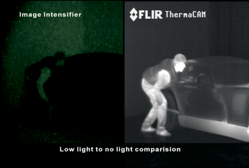 The thermal security camera market heats up with uncooled models