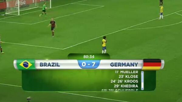 Resumo de Brasil 1 x 7 Alemanha