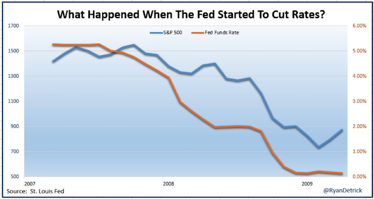 Why Rising Interest Rates Are A Good Thing For Stocks