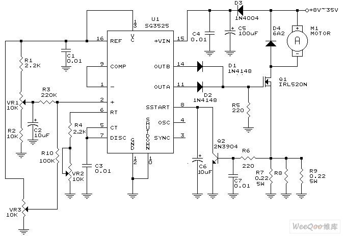 pulse width modulation controller sg3525 ic