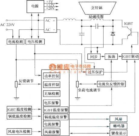Wondrous Wiring Electric Hob Diagram Cyber T Us Wiring Digital Resources Hutpapmognl