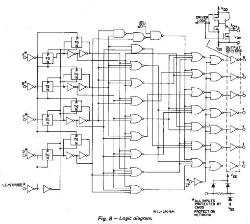 integrated circuits types of ic
