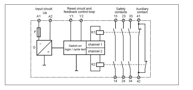Pleasant Pilz Pnoz X3 Safety Relay Wiring Diagram Auto Electrical Wiring Wiring Database Ittabxeroyuccorg