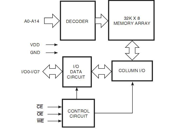 2wire sensor diagram for plc
