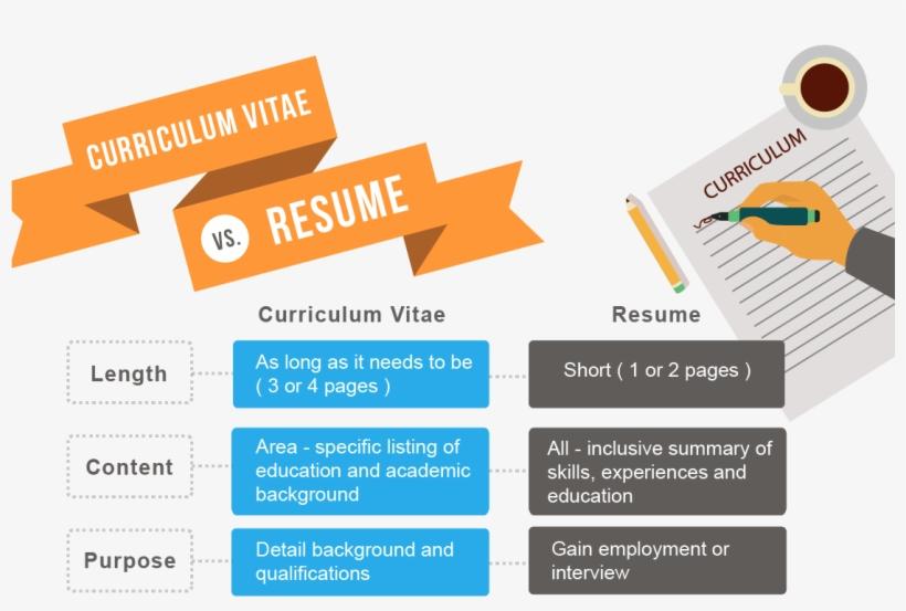 Cv Versus Resume - Resume Writing PNG Image Transparent PNG Free