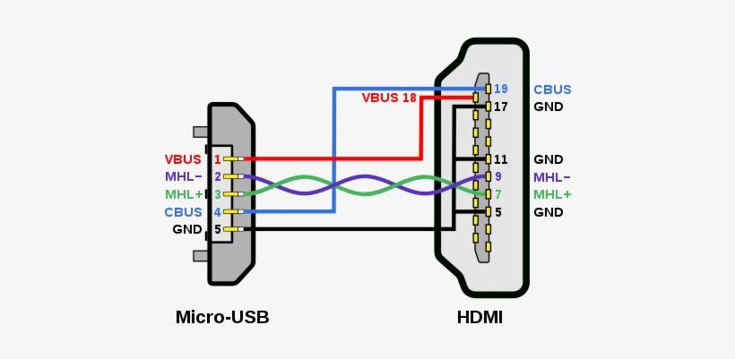 Hdmi Wiring Diagram - Usb To Hdmi Wiring Diagram PNG Image