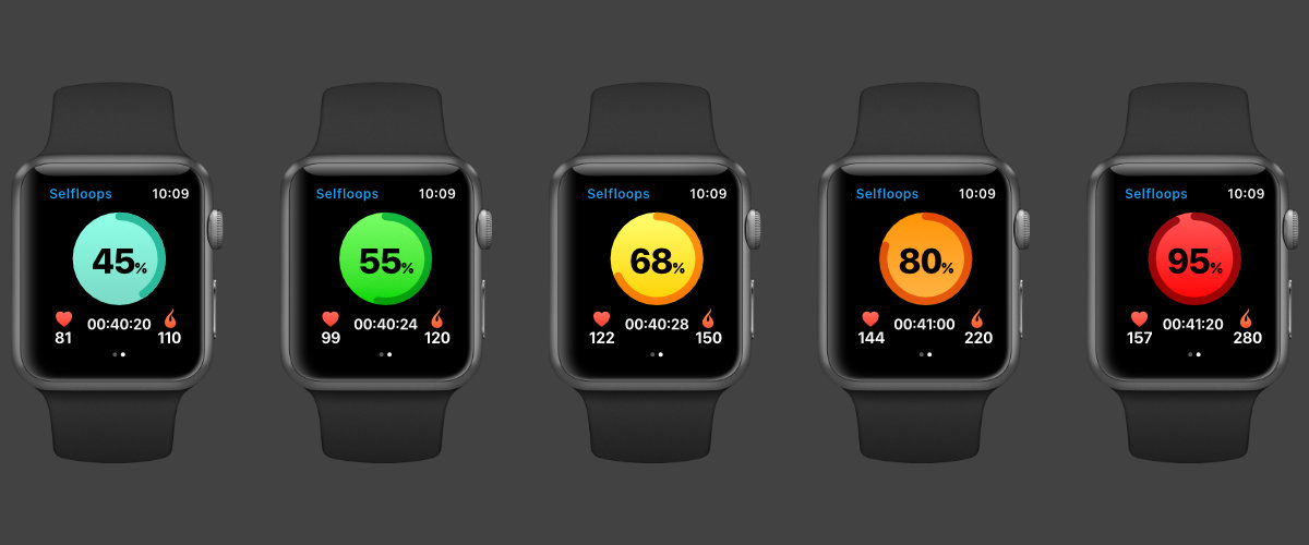 SelfLoops - Group fitness, Group Heart Rate Monitoring