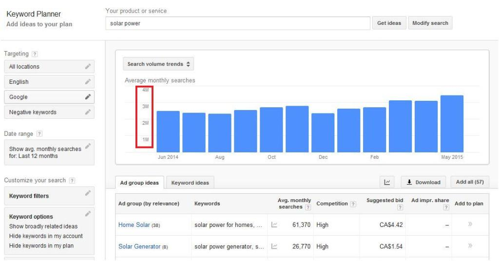 google-keyword-planner-results