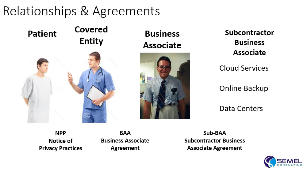 MSPs/Cloud Services NOT Responsible for Clients\u0027 HIPAA Compliance