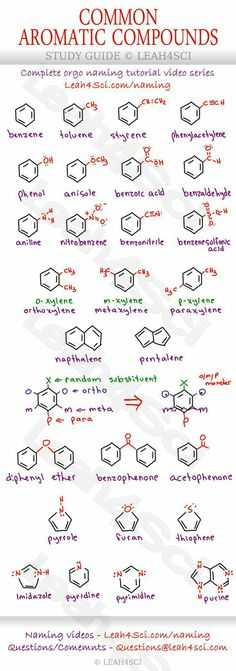 Synthesis Reaction Worksheet or Alkene Reaction Cheat Sheet Overview