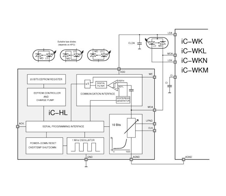 ic hl block diagram?quality\\\=80\\\&strip\\\=all block diagram of ic 6116 wiring diagrams base