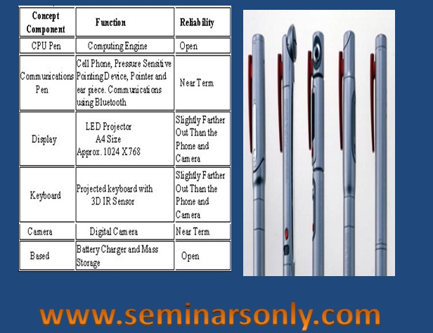 5 Pen PC Technology PPT Free Download