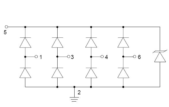 block diagram standards