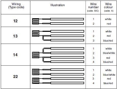 Temperature Sensor Gel 2161 Lenord+bauer Rail Speed Sensors