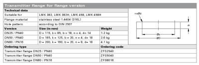 Flange options for LMK382 level transmitter