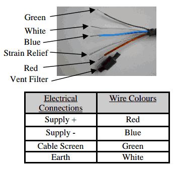 IMSL 4-20ma wiring