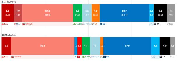elezioni-grecia-alco