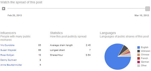 Datos-Ecos-Google