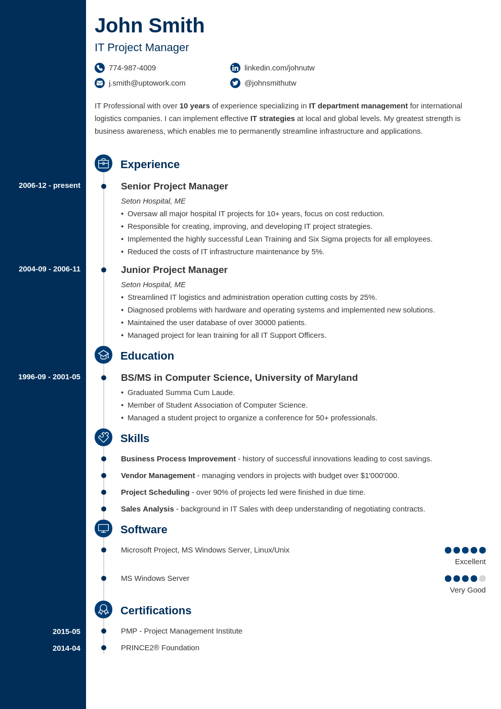 english good level cv
