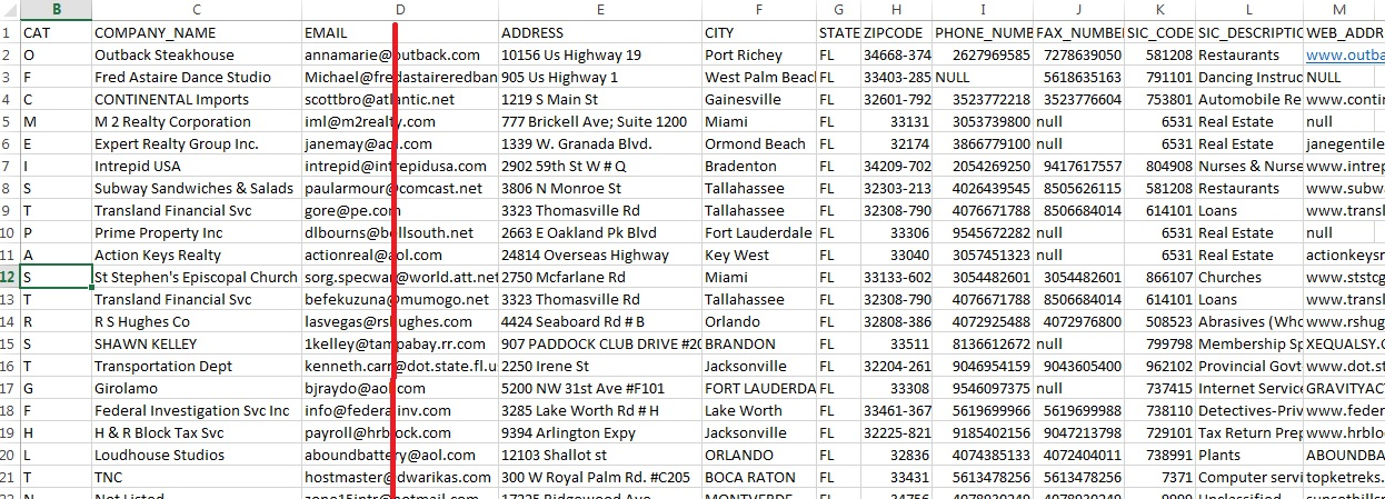 Florida State of USA 60,0000+ E-mail Address List for $5 - SEOClerks