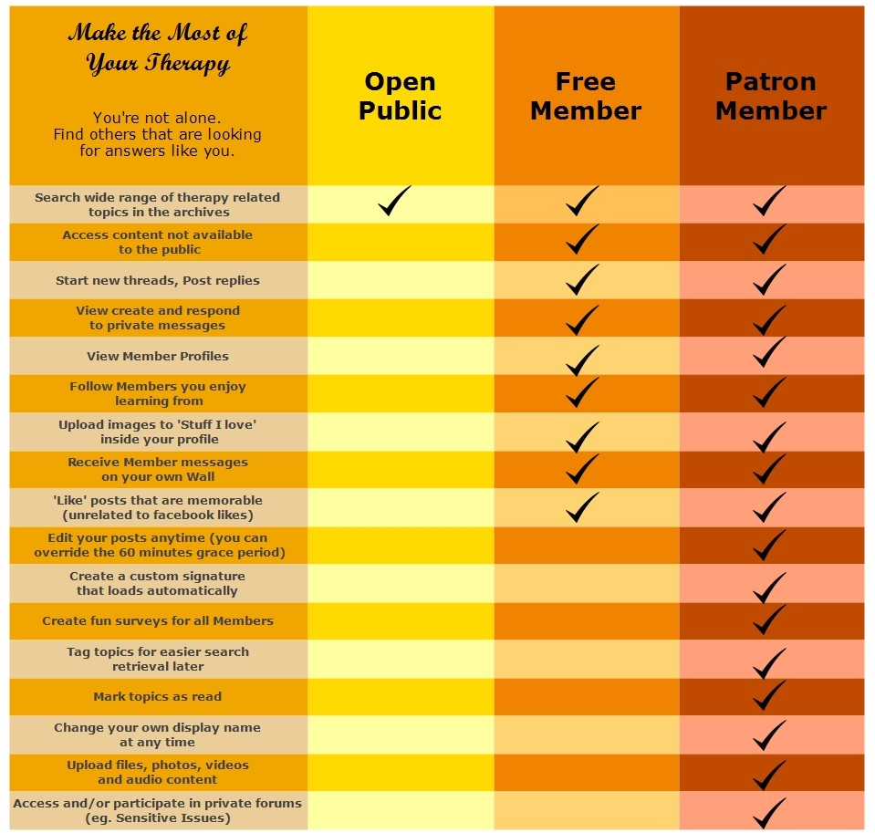 design a professional comparison chart pricing table within 24 hours