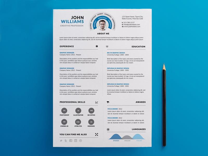 resume infographic reddit