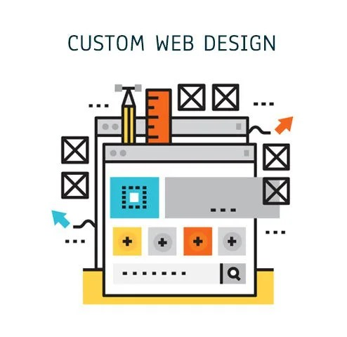 Custom Website Design Customized Responsive Web Designing