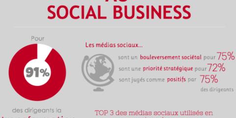 Des medias sociaux au social business