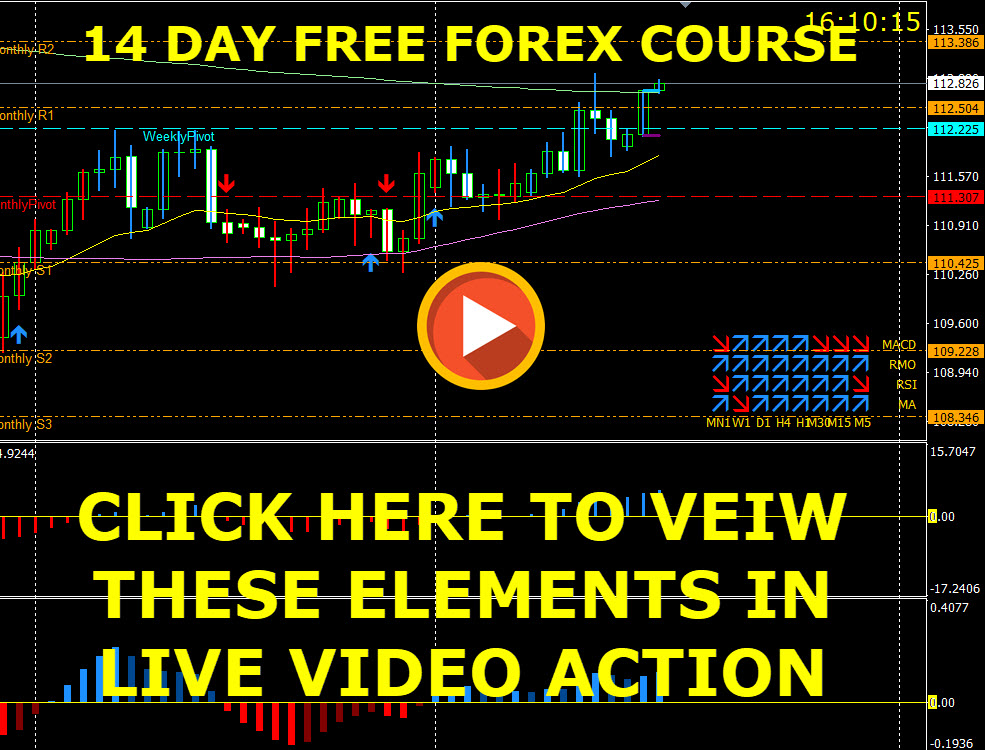 FX ULTIMATE - TOP TRADING STRATEGY -