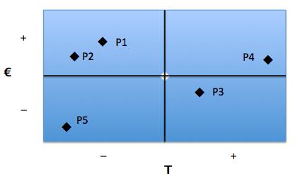 cuadro2