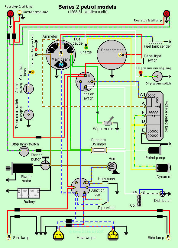 land rover series 3 wiring diagram land rover series wiper motor