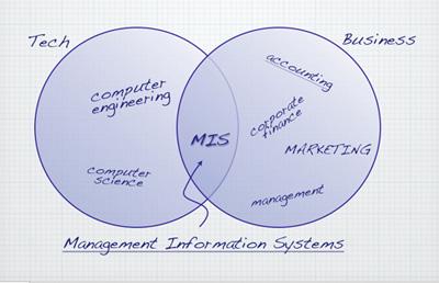 misdiagram2
